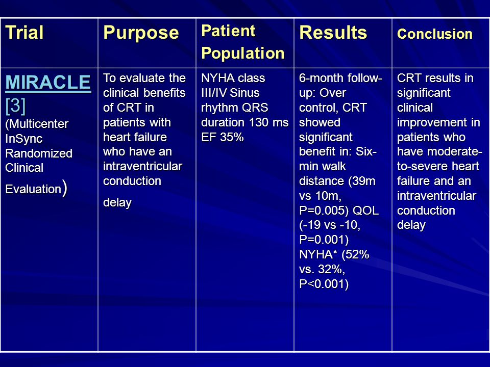 MIRACLE[3] (Multicenter InSync Randomized Clinical Evaluation)